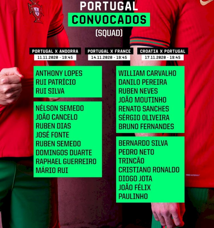 Cristiano Ronaldo is back in Portugal Squad after recovering from Covid 19